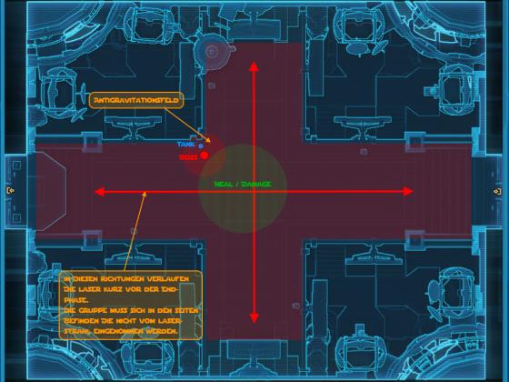 SWTOR - Dread Fortress - Corruptor Zero