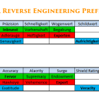 SWTOR - Reverse Engineering Prefix 3.0